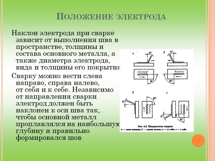 Положение электрода Наклон электрода при сварке зависит от выполнения шва в п...