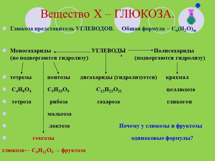 Вещество X – ГЛЮКОЗА.Глюкоза представитель УГЛЕВОДОВ.     Общая формула – Cn...