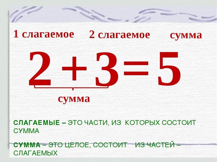 +=слагаемоеслагаемоесумма