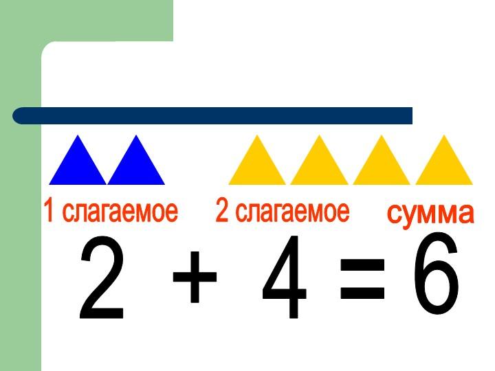 2+4=61 слагаемое2 слагаемоесуммасумма