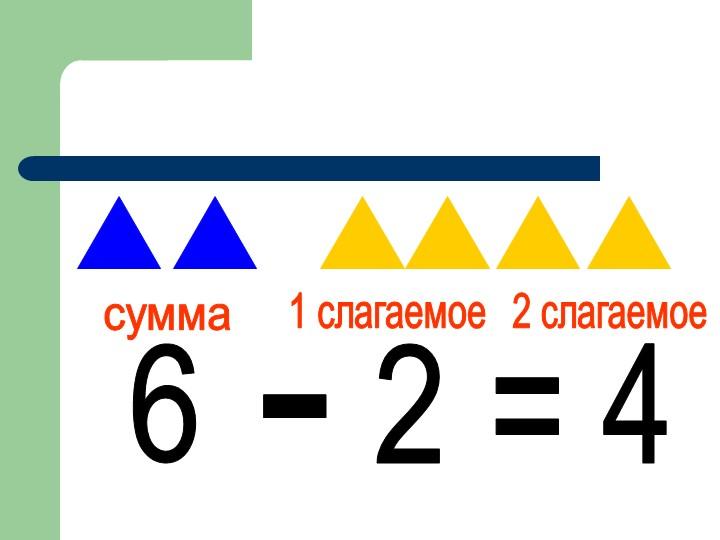 2-6=4сумма1 слагаемое2 слагаемое