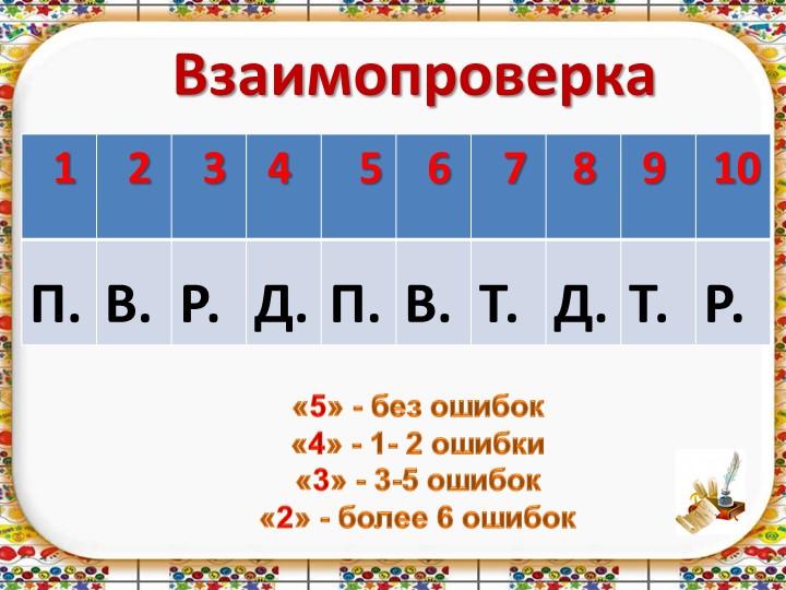 Взаимопроверка«5» - без ошибок«4» - 1- 2 ошибки«3» - 3-5 ошибок«2» - б...