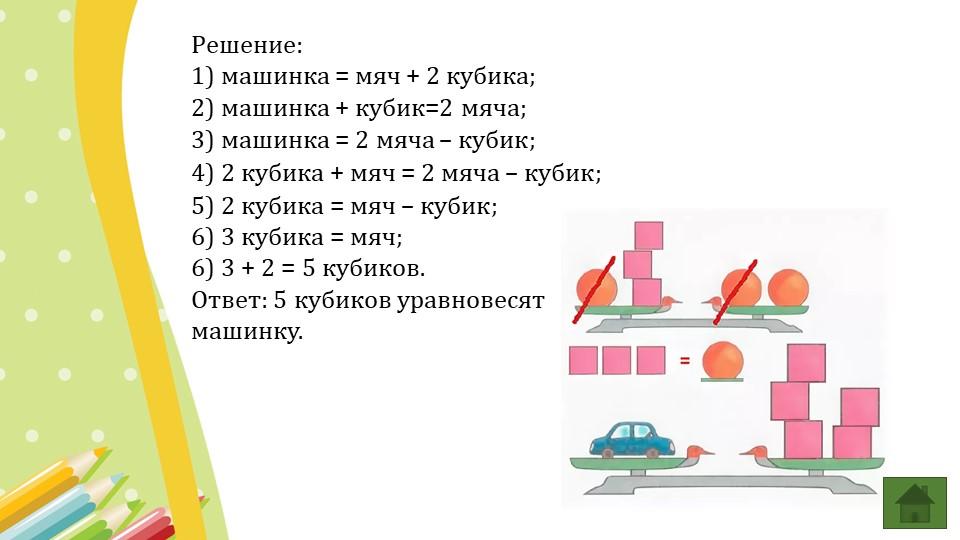 Решение: 1) машинка = мяч + 2 кубика;2) машинка + кубик=2 мяча;3) машинка...