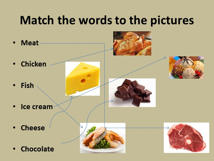 MeatChickenFishIce creamCheeseChocolateMatch the words to the pic...