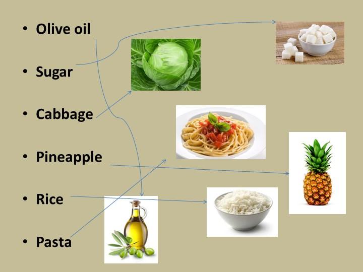 Olive oilSugarCabbagePineappleRicePasta