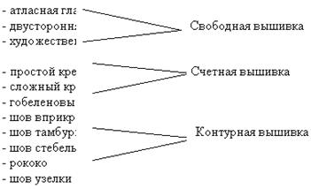 http://festival.1september.ru/articles/500331/img1.gif