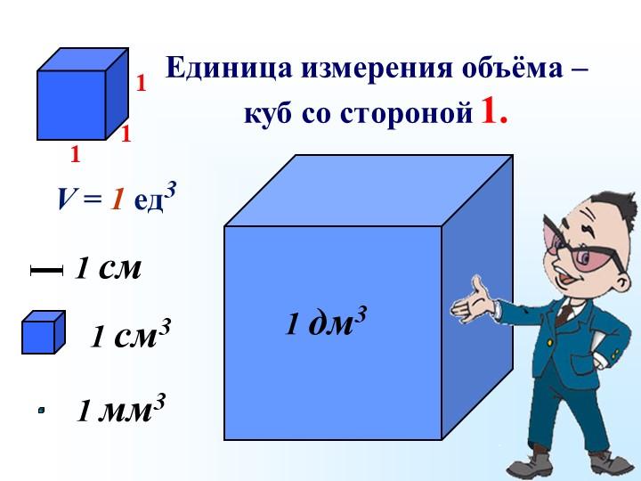 Единица измерения объёма – куб со стороной 1.1 см31 мм3 1 дм31 см111V = 1 ед3