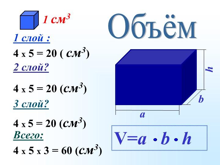 Объёмhba4 x 5 = 20 (см3)4 x 5 = 20 (см3)1 слой :4 x 5 = 20 ( см3) 2 слой?3...