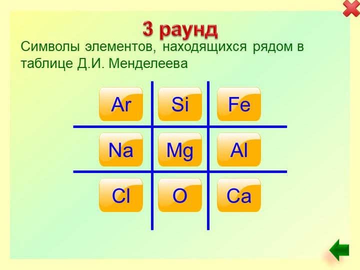 3 раундAr  Si Fe Na Mg  Al Cl O Ca  Символы элементов, находящихся рядом в та...