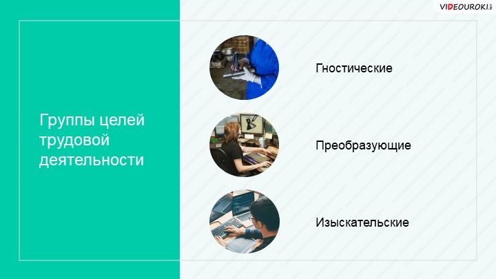 Группы целей трудовой деятельностиГностическиеИзыскательскиеПреобразующие