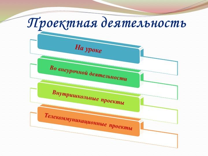 На урокеВо внеурочной деятельностиВнутришкольные проектыТелекоммуникационные...