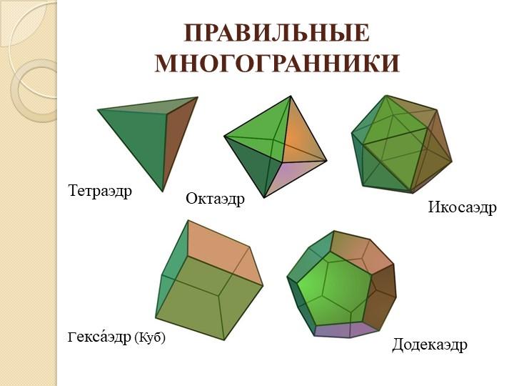 ПРАВИЛЬНЫЕ МНОГОГРАННИКИТетраэдрГекса́эдр (Куб)ОктаэдрДодекаэдрИкосаэдр