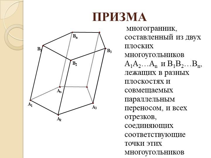 ПРИЗМА    многогранник, составленный из двух плоских  многоугольников A1A2…An...