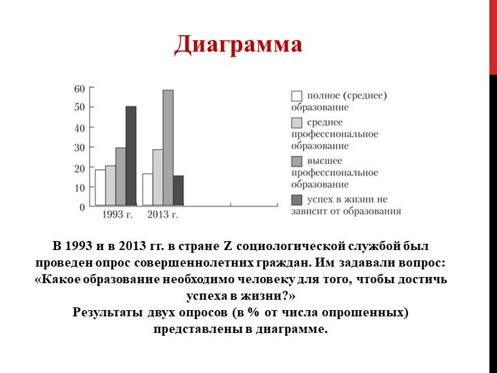 Диаграмма В 1993 и в 2013 гг. в стране Z социологической службой был проведен...
