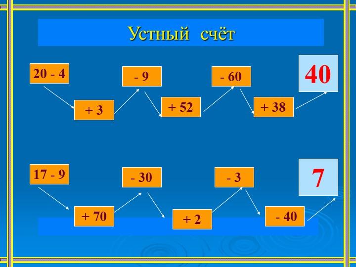 Устный  счёт20 - 4+ 3- 9+ 52- 60+ 384017 - 9+ 70- 30+ 2- 3 - 407