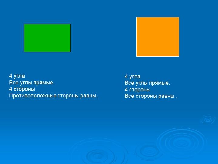 4 углаВсе углы прямые.4 стороныПротивоположные стороны равны. 4 углаВсе...