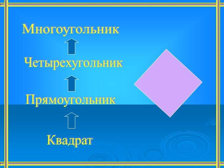 МногоугольникЧетырехугольникПрямоугольникКвадрат