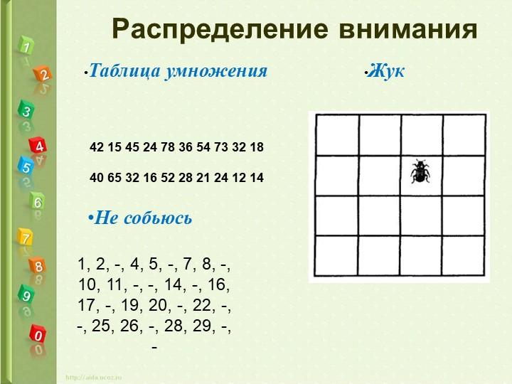 Распределение вниманияТаблица умноженияЖук42 15 45 24 78 36 54 73 32 1840...