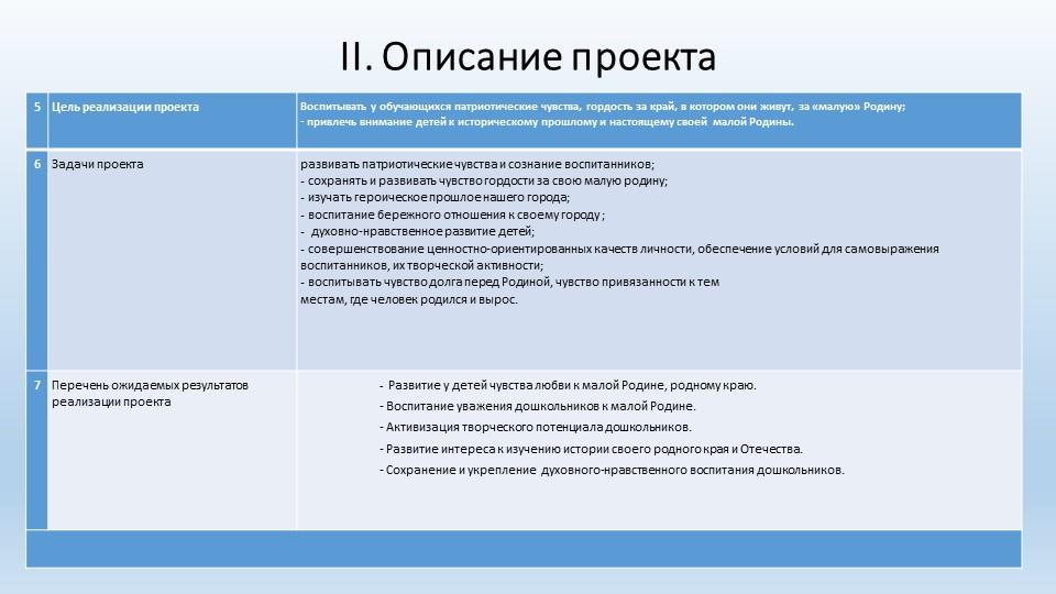 II. Описание проекта
