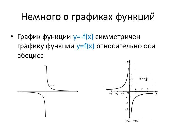 Немного о графиках функцийГрафик функции у=-f(x) симметричен графику функции...