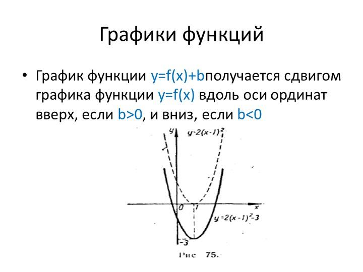 График функции у=f(x)+bполучается сдвигом графика функции у=f(x) вдоль оси ор...