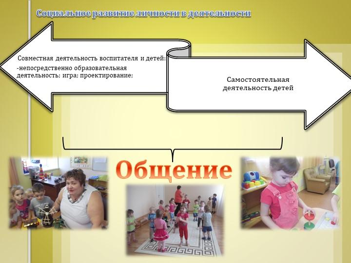 Совместная деятельность воспитателя и детей:-непосредственно образовательная...