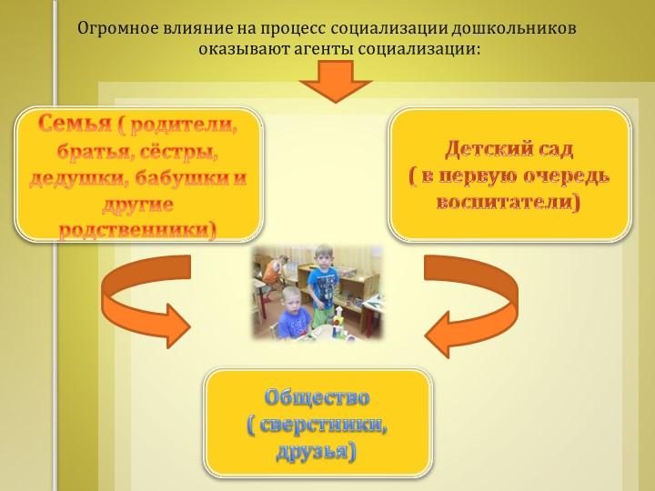 Огромное влияние на процесс социализации дошкольников оказывают агенты социал...