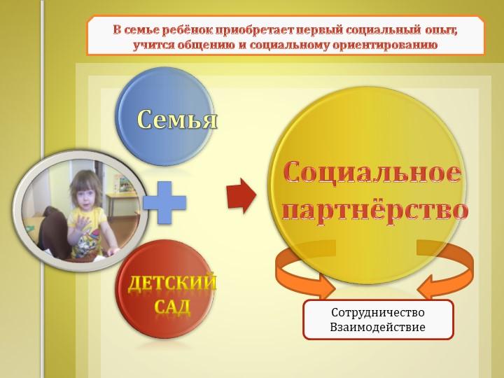 В семье ребёнок приобретает первый социальный опыт,учится общению и социальн...
