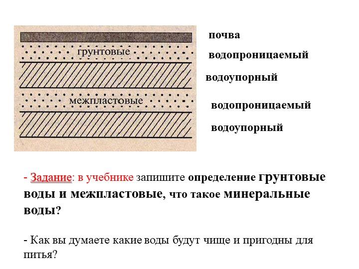 почваводопроницаемыйводоупорныйводопроницаемыйводоупорный Задание: в учебнике...