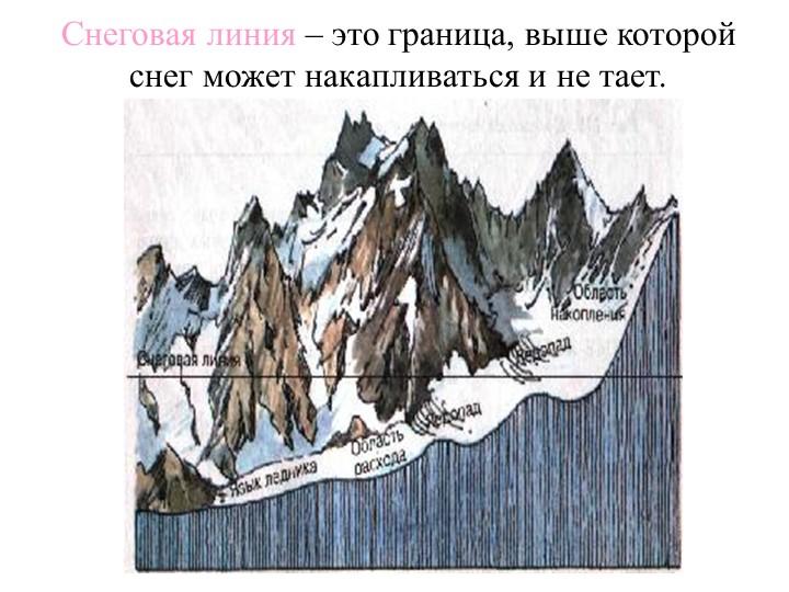 Снеговая линия – это граница, выше которой снег может накапливаться и не тает...