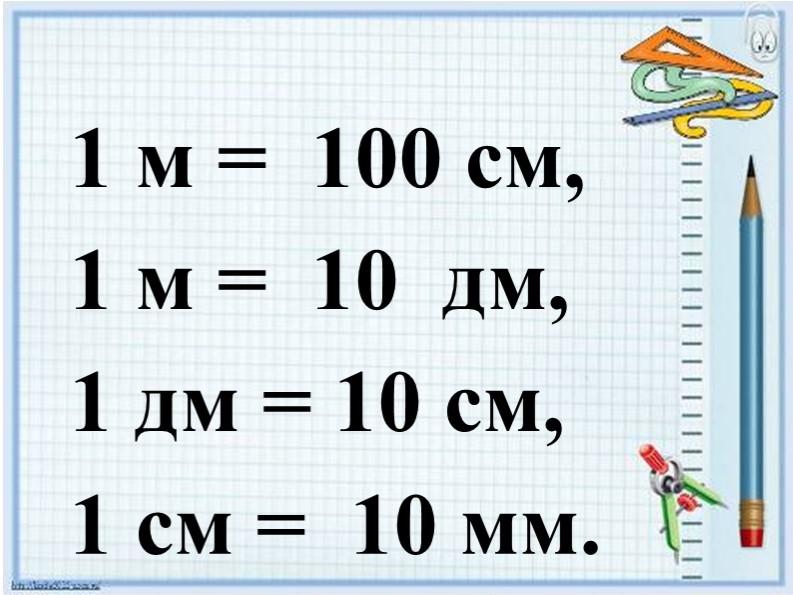 1 м =  100 см,1 м =  10  дм, 1 дм = 10 см,1 см =  10 мм.