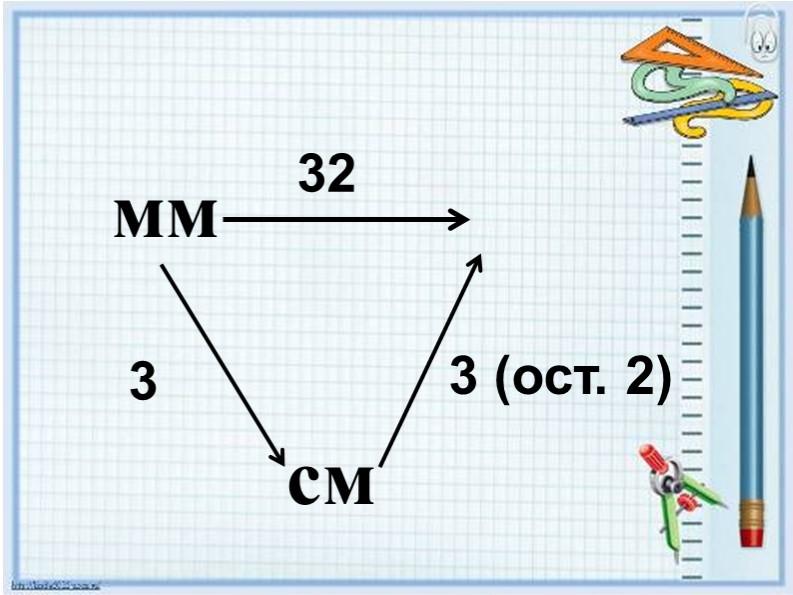 ммсм3233 (ост. 2)