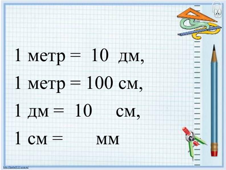 1 метр =  10  дм, 1 метр = 100 см, 1 дм =  10     см, 1 см =       мм