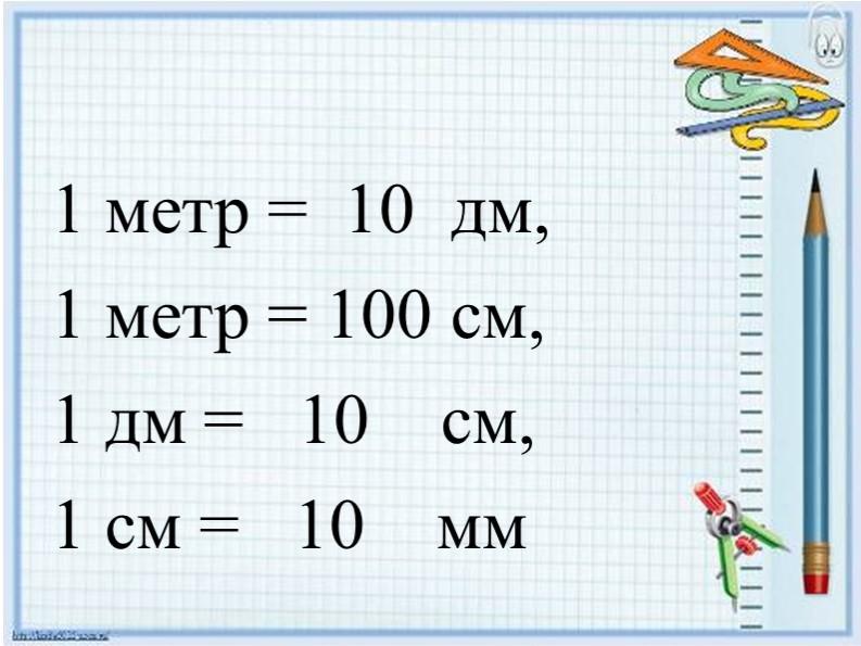 1 метр =  10  дм, 1 метр = 100 см, 1 дм =   10    см, 1 см =   10    мм
