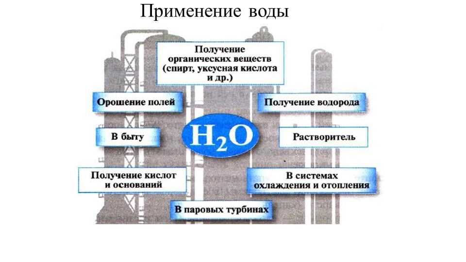 Применение воды