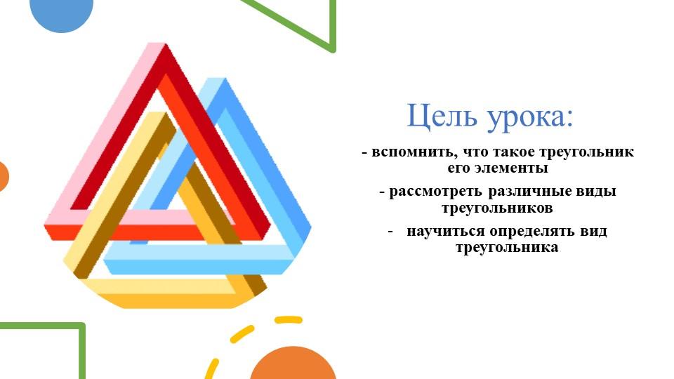 Цель урока:- вспомнить, что такое треугольник его элементы- рассмотреть разл...