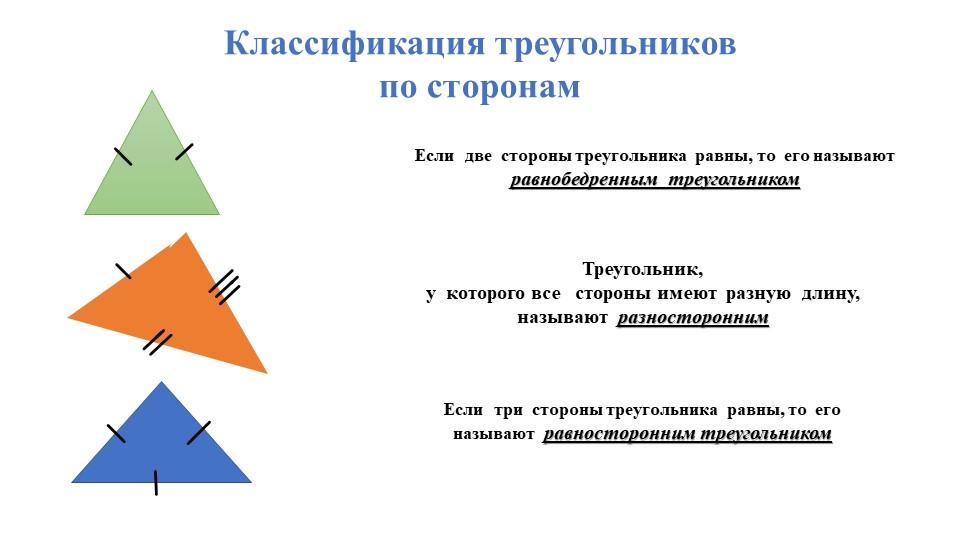 Классификация треугольников по сторонамЕсли  две  стороны треугольника  рав...