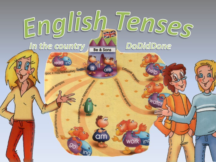 English TensesIn the country                   DoDidDone