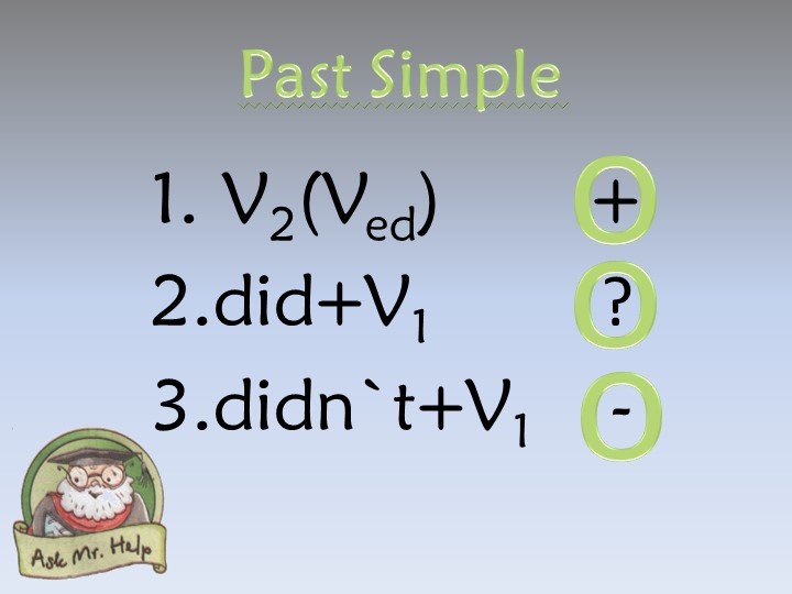 Past Simple1. V2(Ved)       +2.did+V1            ?3.didn`t+V1     -ooo
