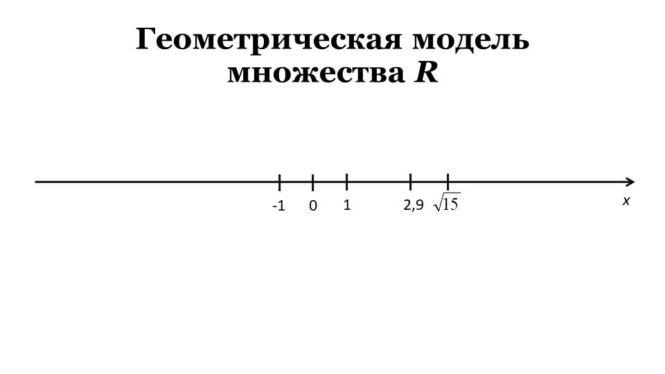 Геометрическая модель множества R01-12,9x