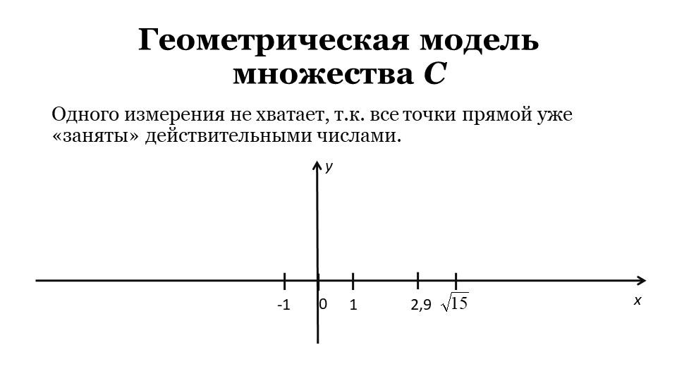 Геометрическая модель множества C01-12,9xОдного измерения не хватает, т.к. вс...