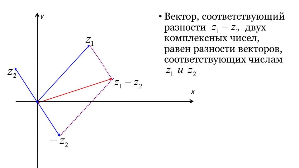 Вектор, соответствующий разности                двух комплексных чисел, равен...