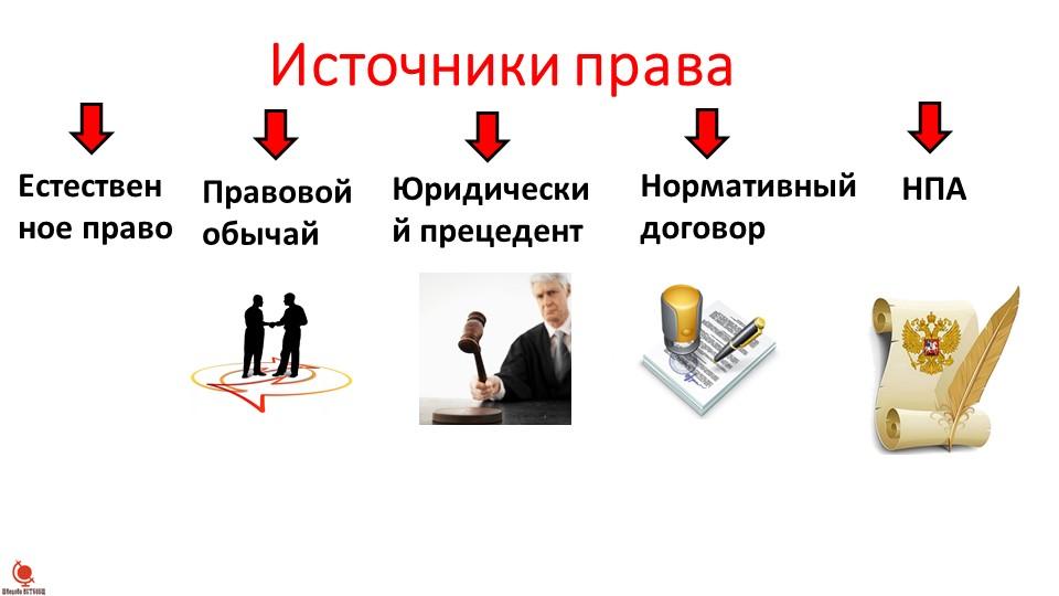 Источники праваПравовой обычайЮридический прецедент Нормативный договорНПА...