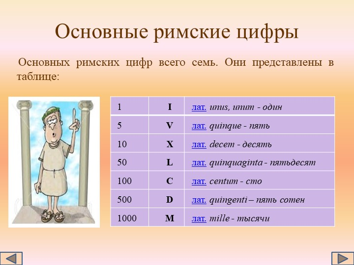 Основные римские цифры     Основных римских цифр всего семь. Они представлены...