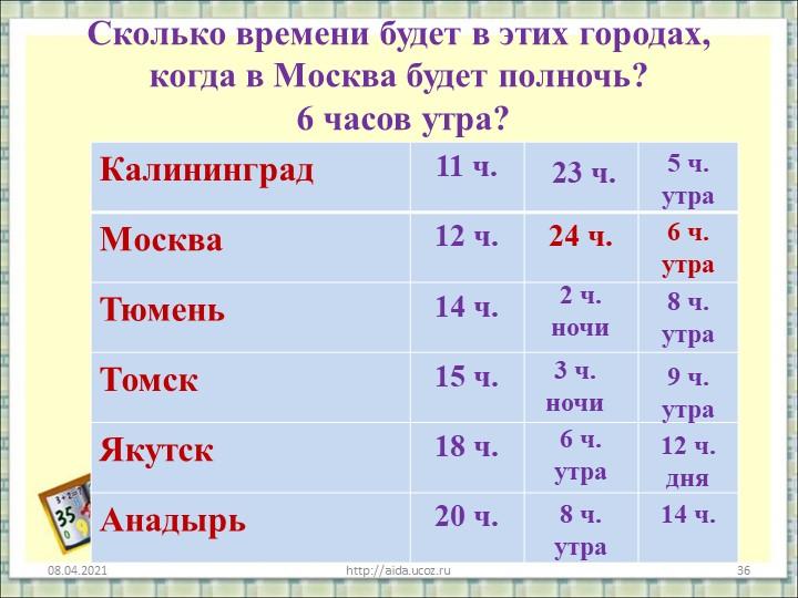 Сколько времени будет в этих городах, когда в Москва будет полночь? 6 часов...