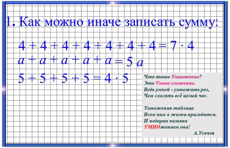 1. Как можно иначе записать сумму:4 + 4 + 4 + 4 + 4 + 4 + 45 + 5 + 5 + 5a + a...