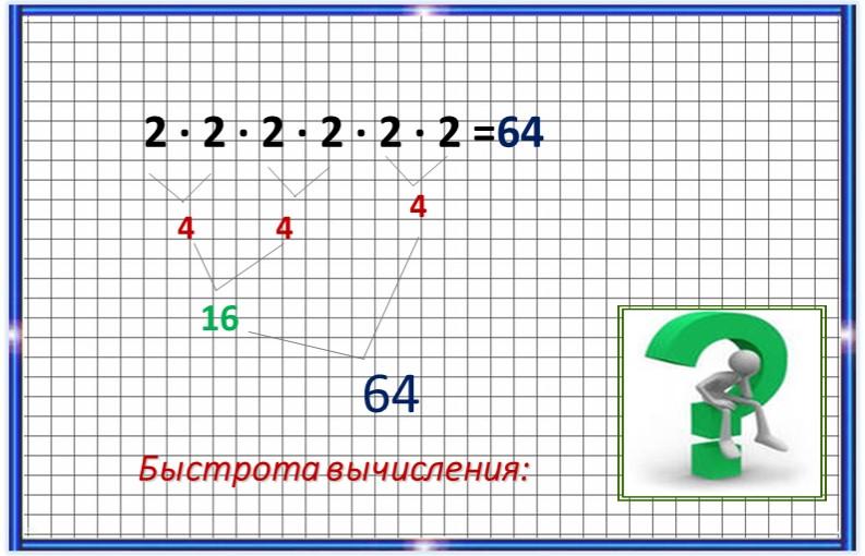 Быстрота вычисления:2 · 2 · 2 · 2 · 2 · 2 =644441664