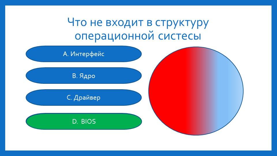 Что не входит в структуру операционной систесыА. Интерфейс B. Ядро C. Драйвер...