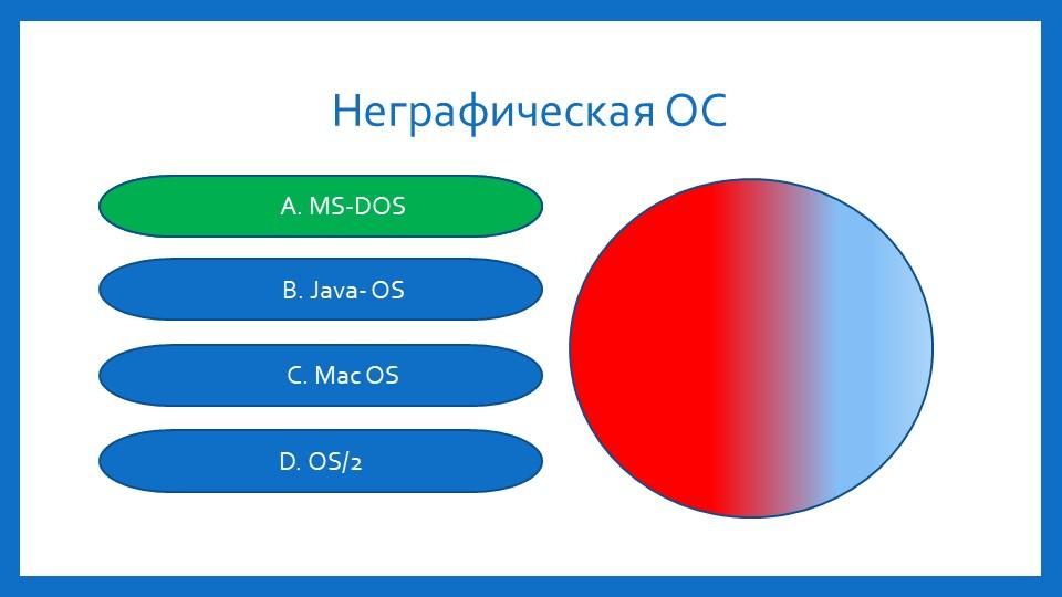 Неграфическая ОСА. МS-DOSВ. Java- OSC. Mac OSD. OS/2А. МS-DOS