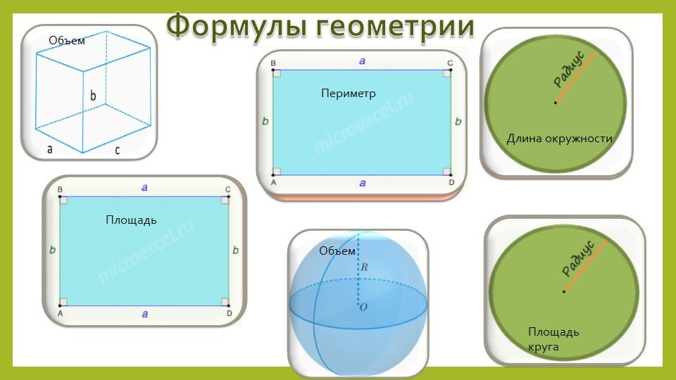 𝑉=𝑎𝑏𝑐S=𝑎𝑏C=2𝜋𝑅S=𝜋 𝑅 2 Формулы геометрииV= 4 3 𝜋 𝑅 3 Площадь ОбъемР=2(𝑎+𝑏)Пери...
